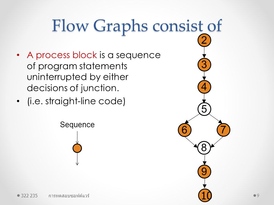 Flow Graphs consist of 2. A process block is a sequence of program statements uninterrupted by either decisions of junction.