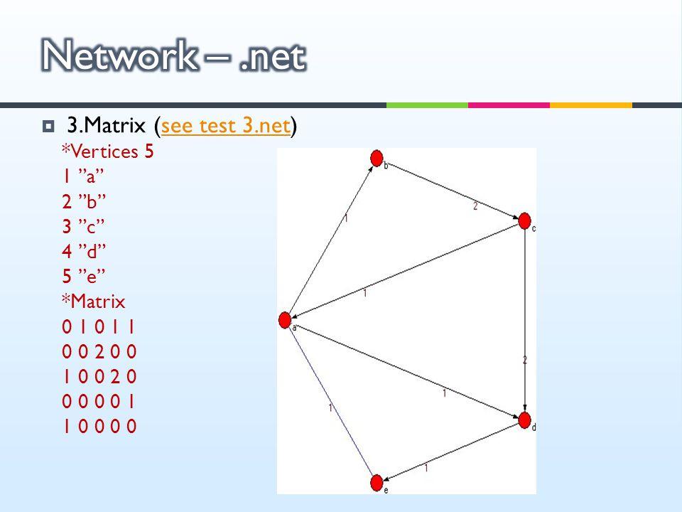 Network – .net 3.Matrix (see test 3.net) *Vertices 5 1 a 2 b 3 c