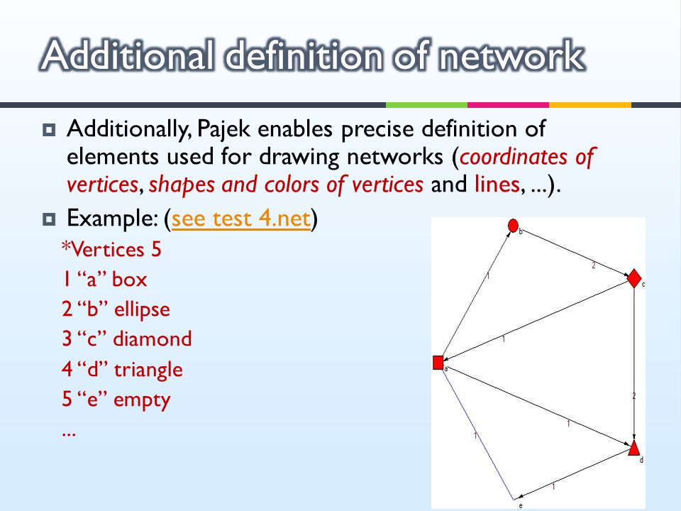 Additional definition of network
