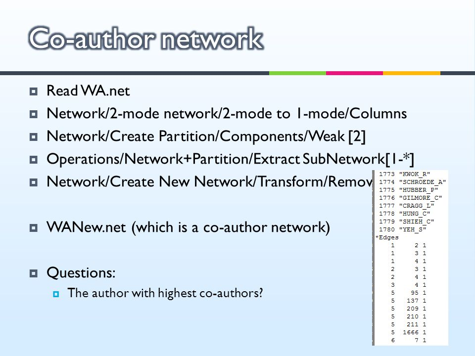 Co-author network Read WA.net