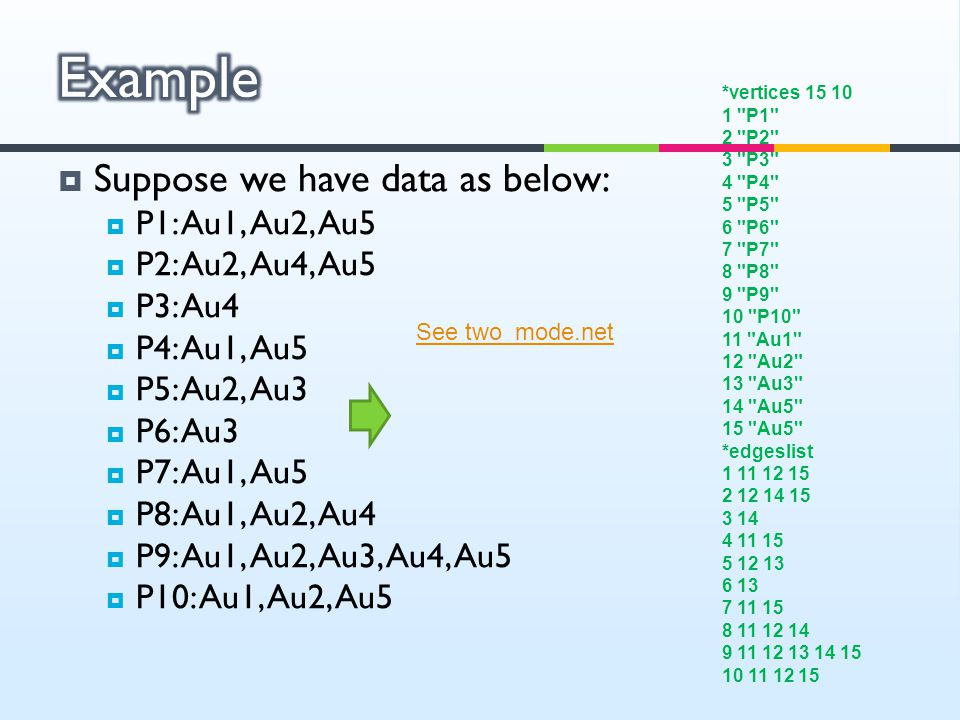 Example Suppose we have data as below: P1: Au1, Au2, Au5