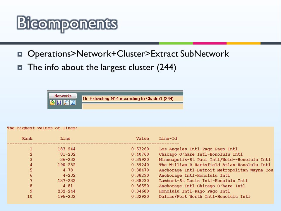 Bicomponents Operations>Network+Cluster>Extract SubNetwork