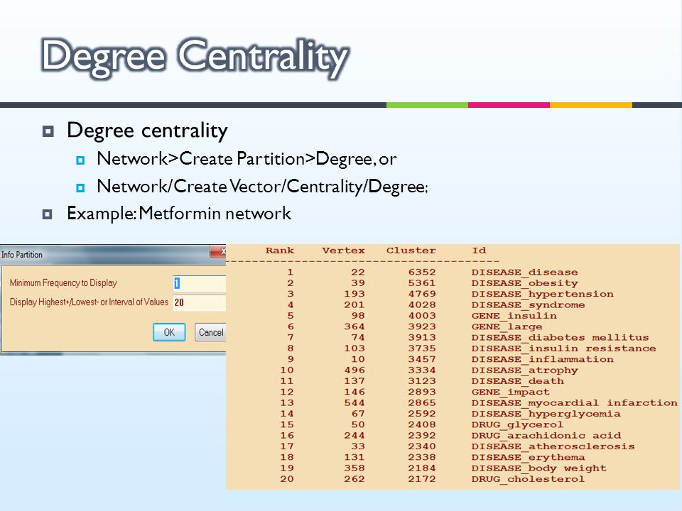 Degree Centrality Degree centrality