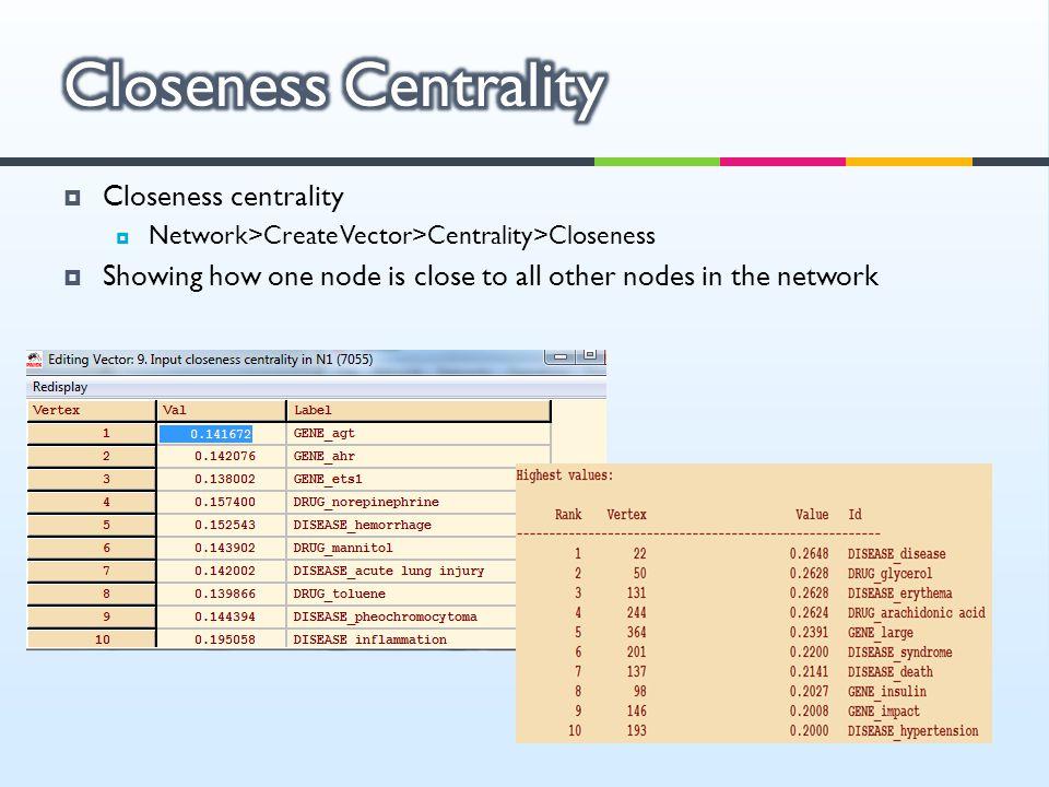 Closeness Centrality Closeness centrality