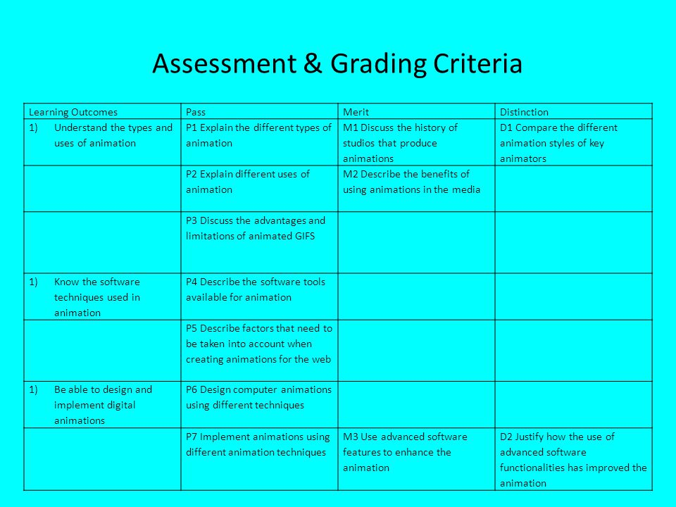 Assessment & Grading Criteria