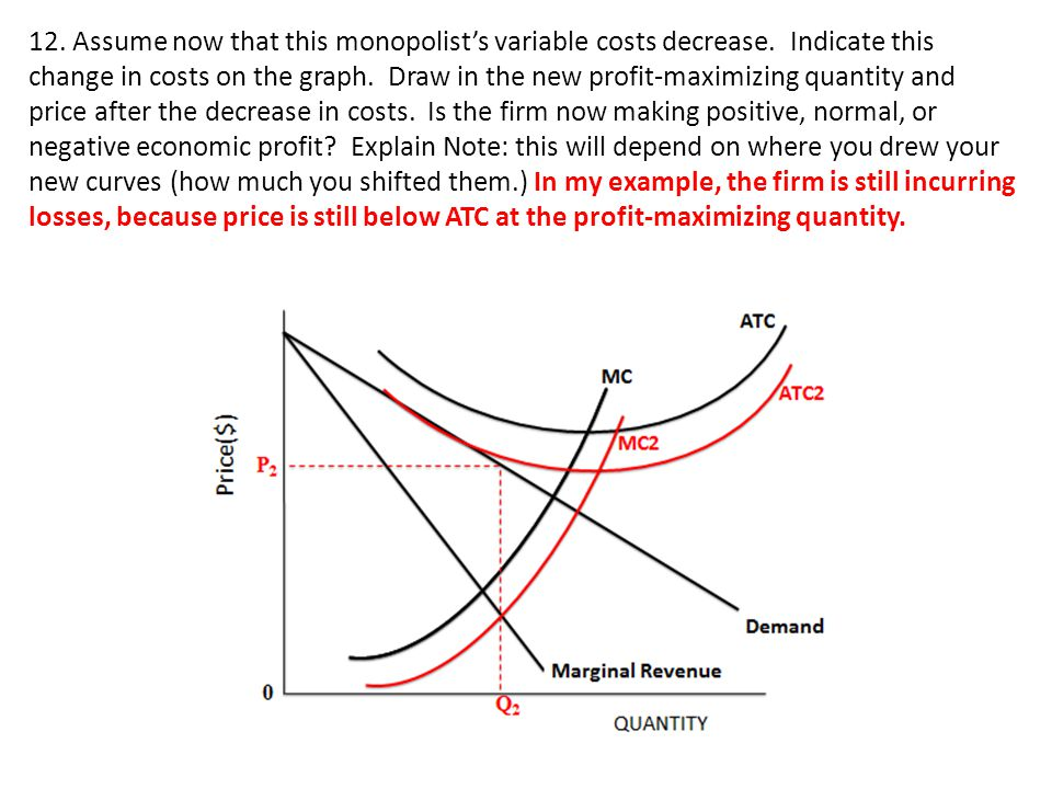 12. Assume now that this monopolist's variable costs decrease