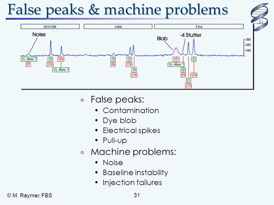 False peaks & machine problems