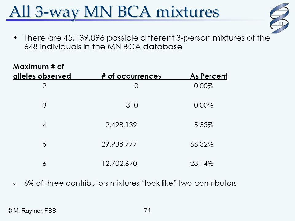 All 3-way MN BCA mixtures