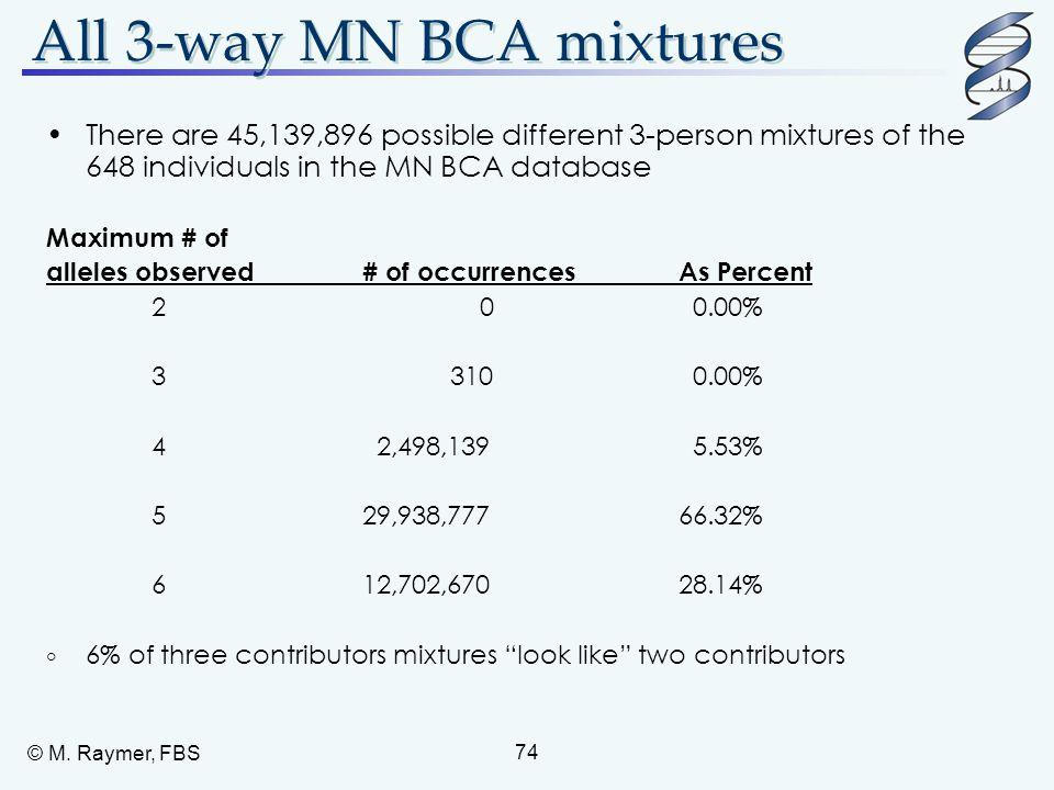 All 3-way MN BCA mixtures