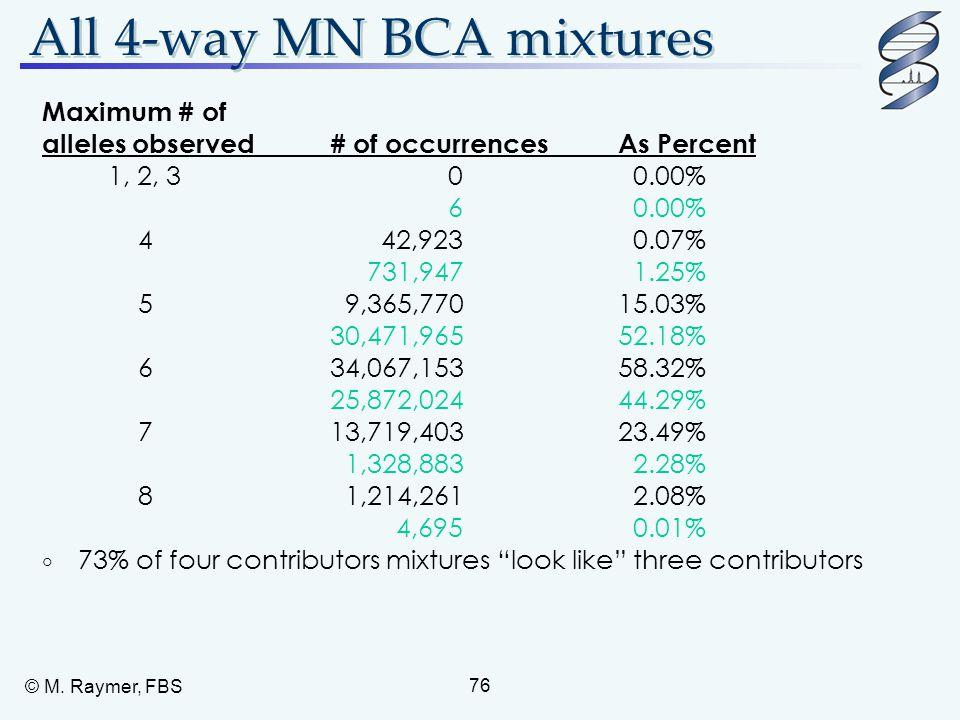 All 4-way MN BCA mixtures