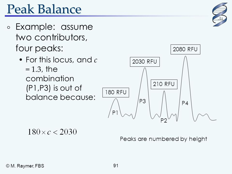 Peak Balance Example: assume two contributors, four peaks: