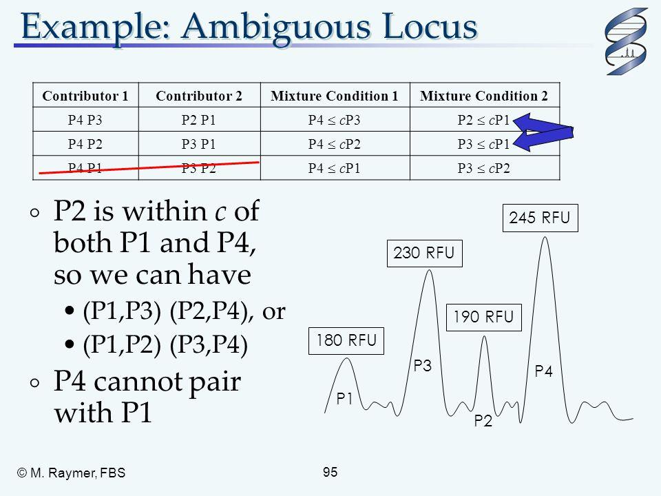 Example: Ambiguous Locus