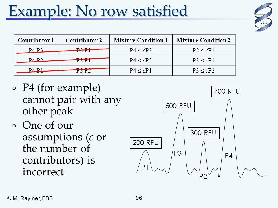 Example: No row satisfied