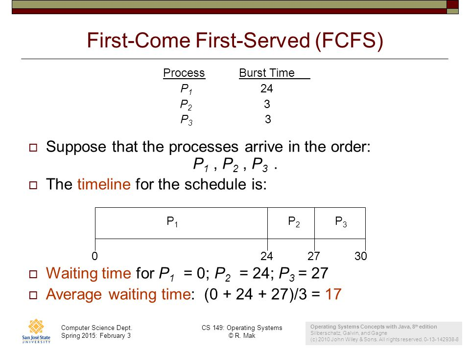 First-Come First-Served (FCFS)