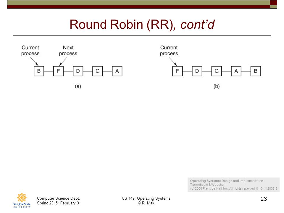 Round Robin (RR), cont'd