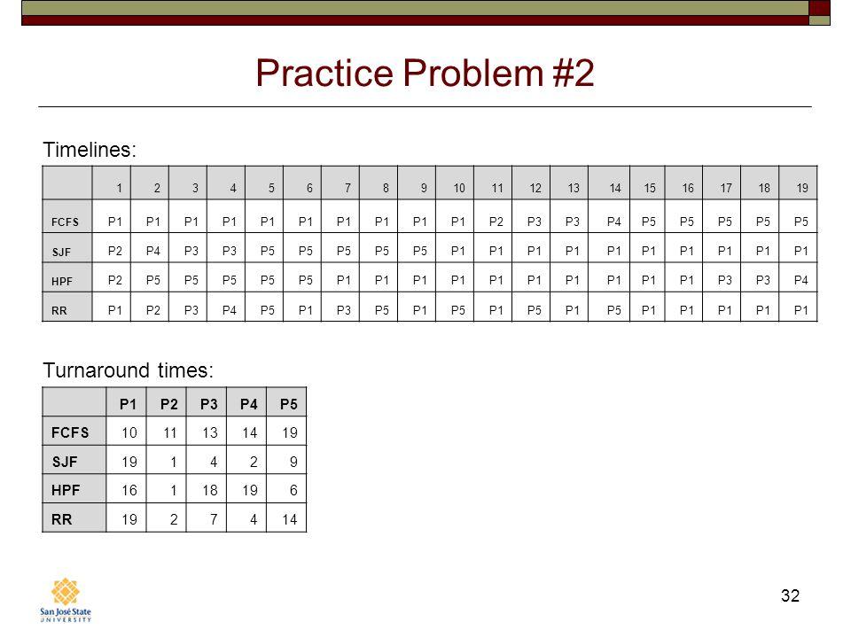 Practice Problem #2 Timelines: Turnaround times: P1 P2 P3 P4 P5 FCFS