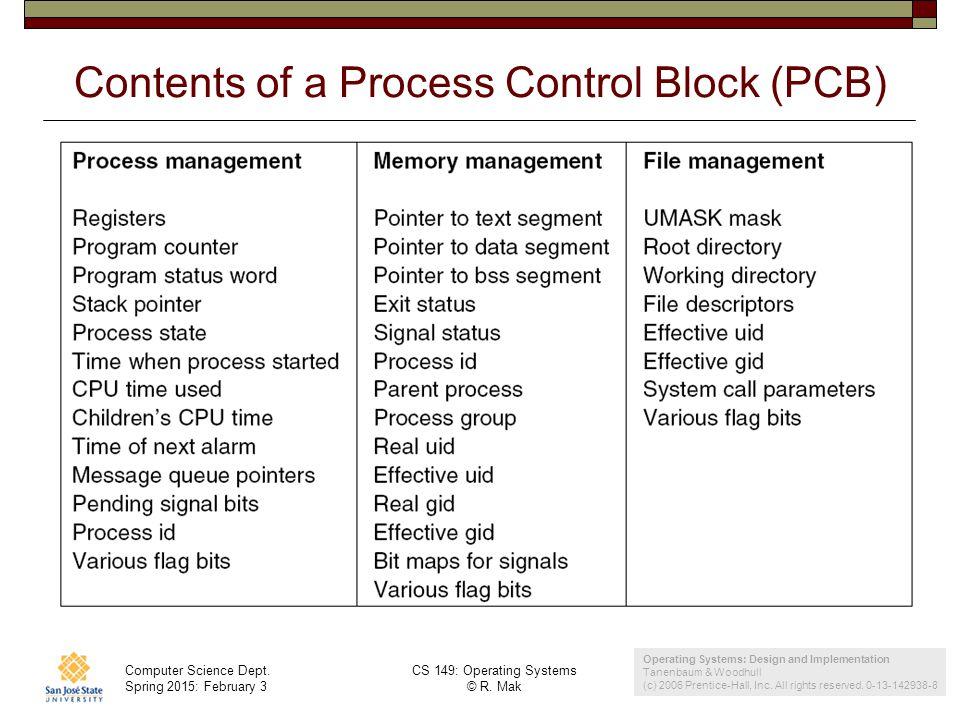 Contents of a Process Control Block (PCB)