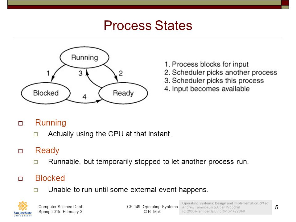 Process States Running Ready Blocked