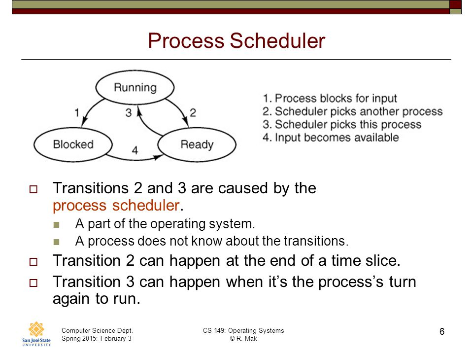 Process Scheduler Transitions 2 and 3 are caused by the process scheduler. A part of the operating system.