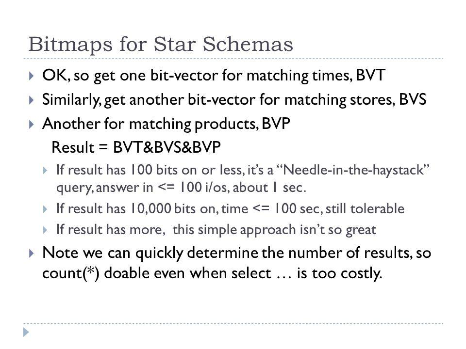 Bitmaps for Star Schemas