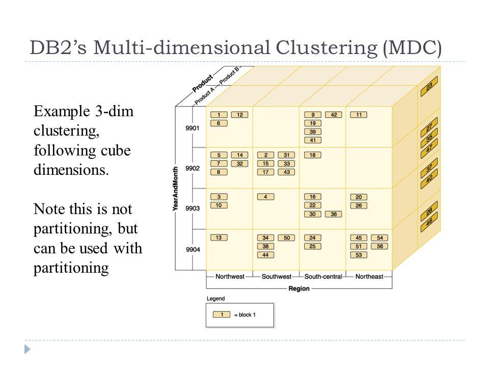 DB2's Multi-dimensional Clustering (MDC)