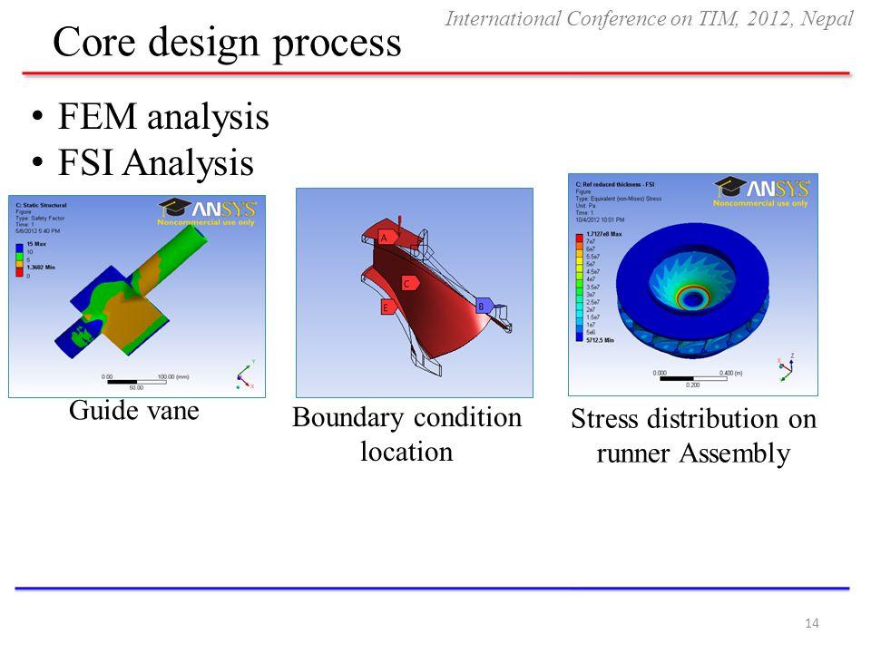 Core design process FEM analysis FSI Analysis Guide vane