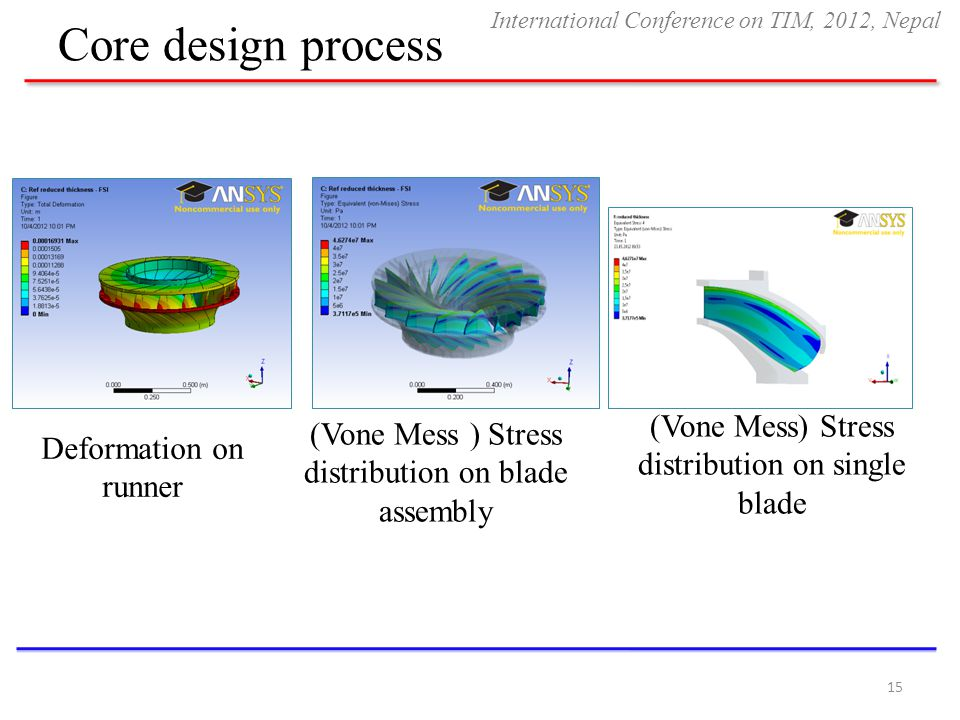 Core design process (Vone Mess) Stress distribution on single blade