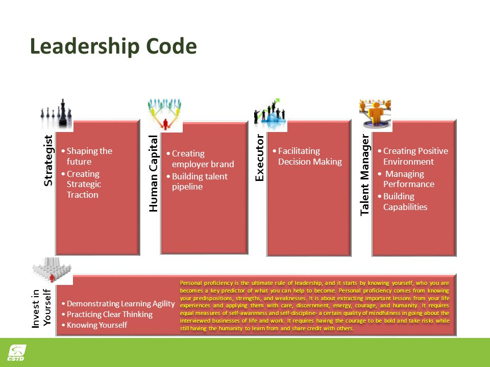 Leadership Code Strategist Human Capital Developer Executor