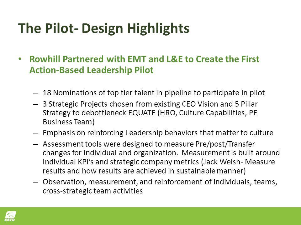 The Pilot- Design Highlights