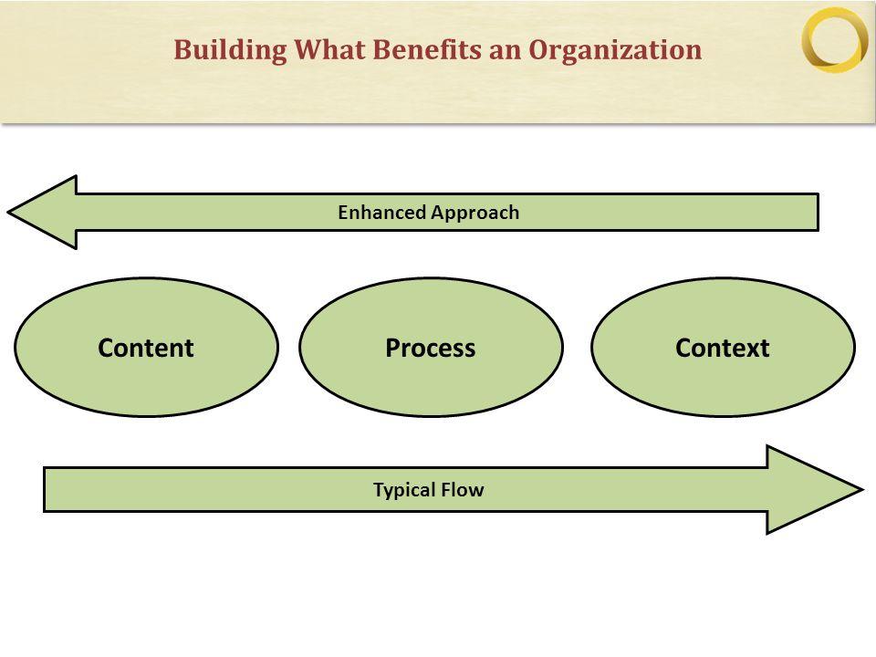 Building What Benefits an Organization