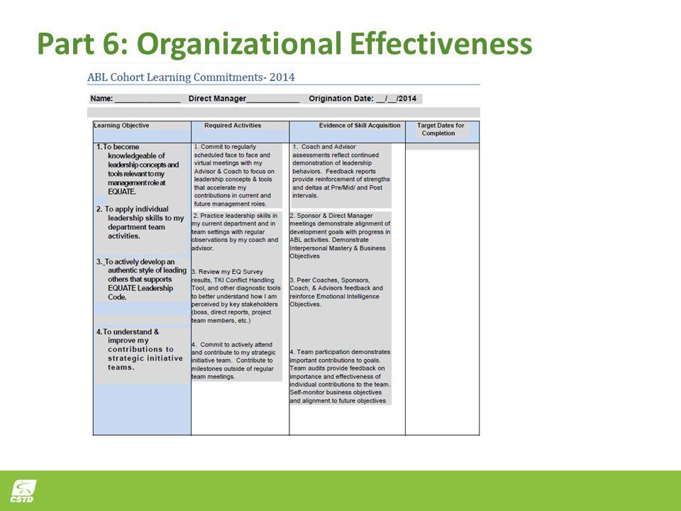 Part 6: Organizational Effectiveness