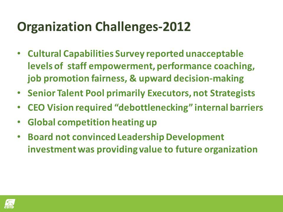 Organization Challenges-2012