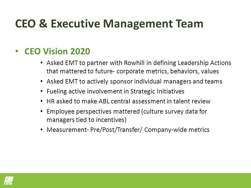 CEO & Executive Management Team