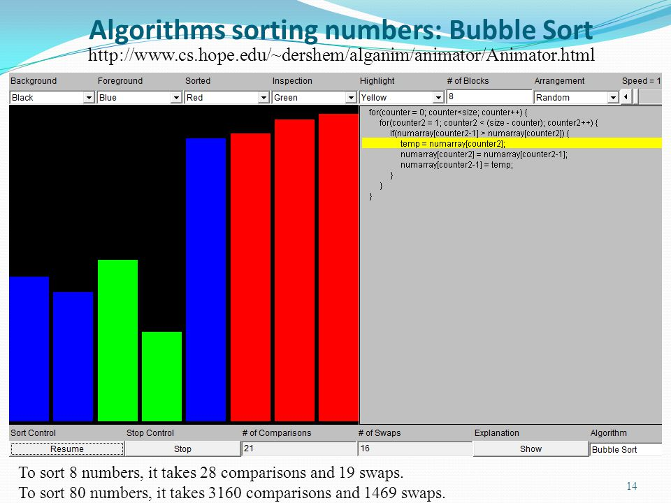 Algorithms sorting numbers: Bubble Sort