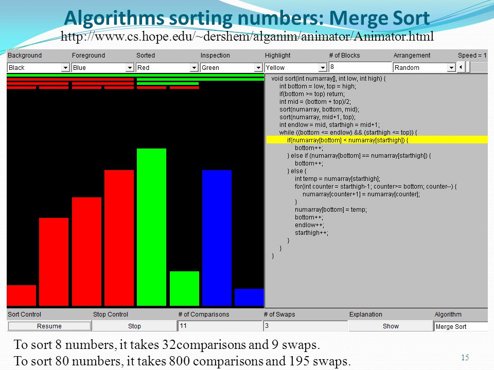 Algorithms sorting numbers: Merge Sort