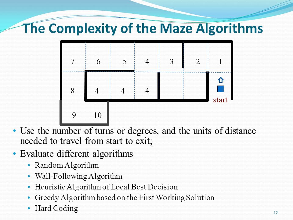 The Complexity of the Maze Algorithms