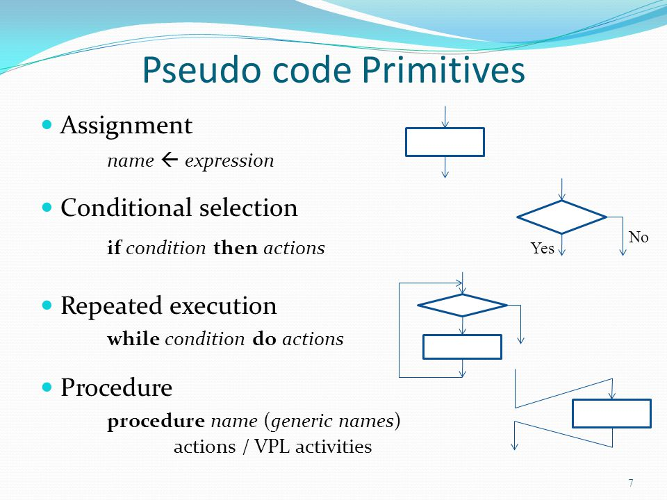 Pseudo code Primitives
