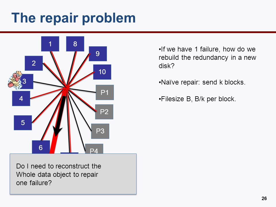 Three repair metrics of interest
