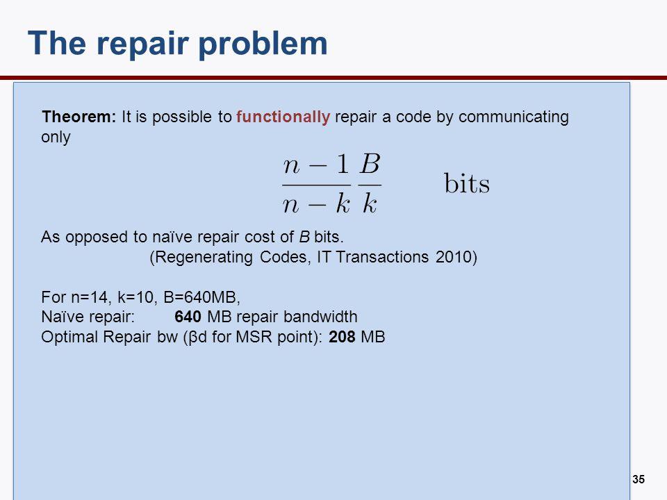 (Regenerating Codes, IT Transactions 2010)