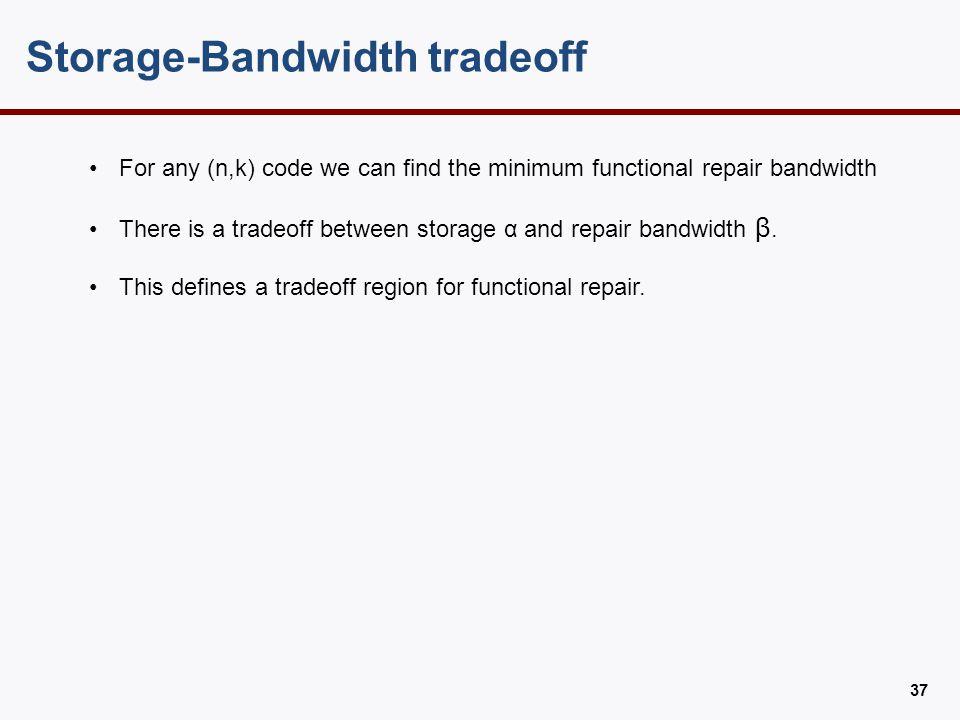 Repair Bandwidth Tradeoff Region