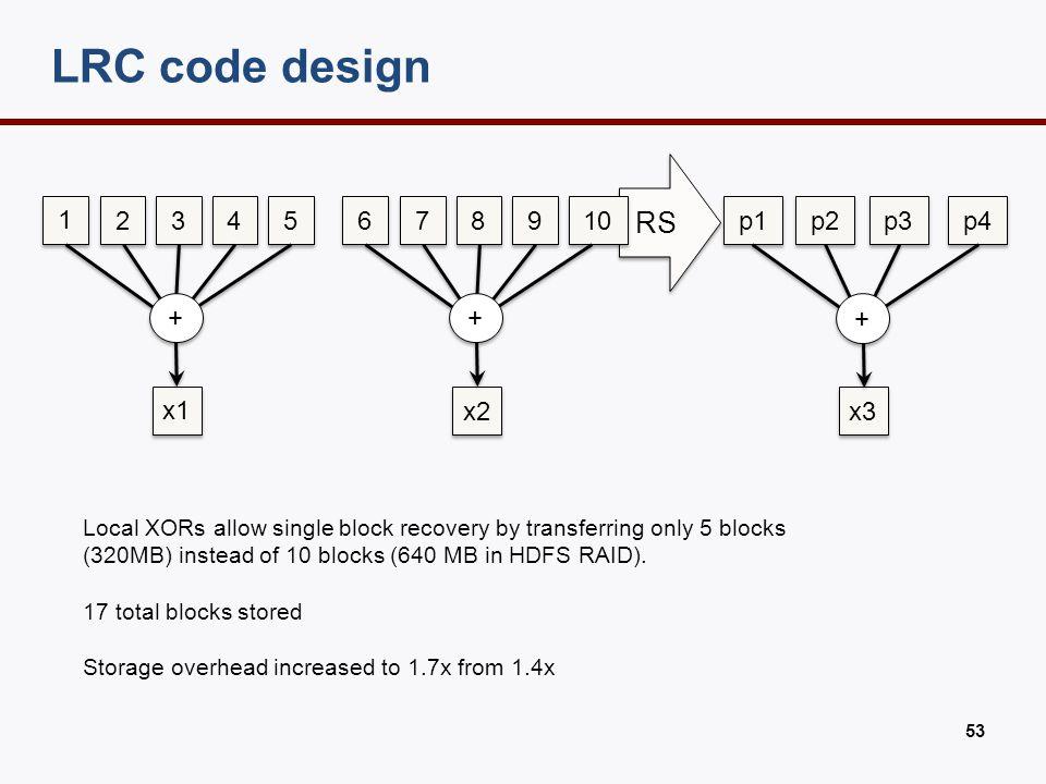LRC code design RS p1 p2 p3 p4 1 2 3 4 5 6 7 8 9 10 x1 + x2 + + x3