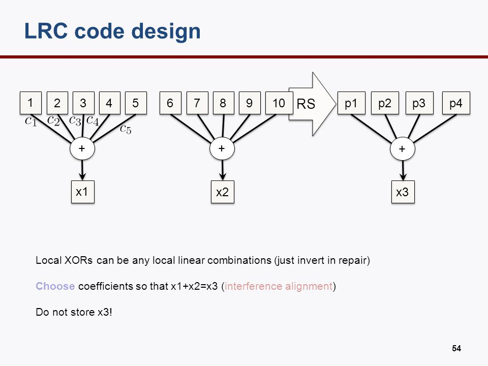 LRC code design RS 1 2 3 4 5 6 7 8 9 10 p1 p2 p3 p4 x1 + x2 + + x3 +