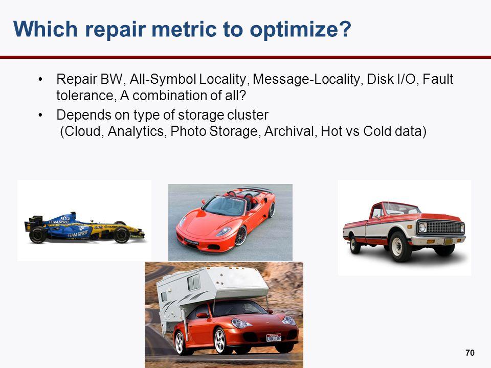 Open problems Repair Bandwidth: Exact repair bandwidth region
