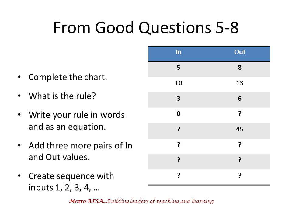 From Good Questions 5-8 Complete the chart. What is the rule