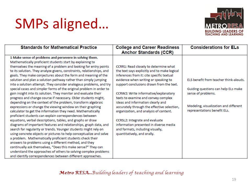 SMPs aligned…