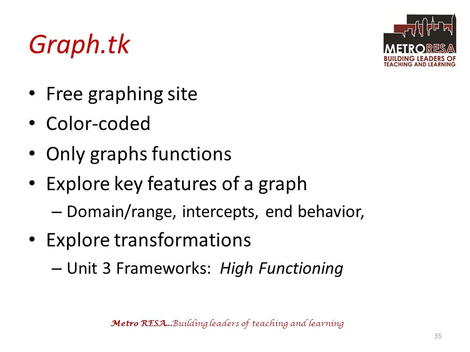 Graph.tk Free graphing site Color-coded Only graphs functions