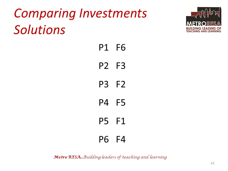 Comparing Investments Solutions