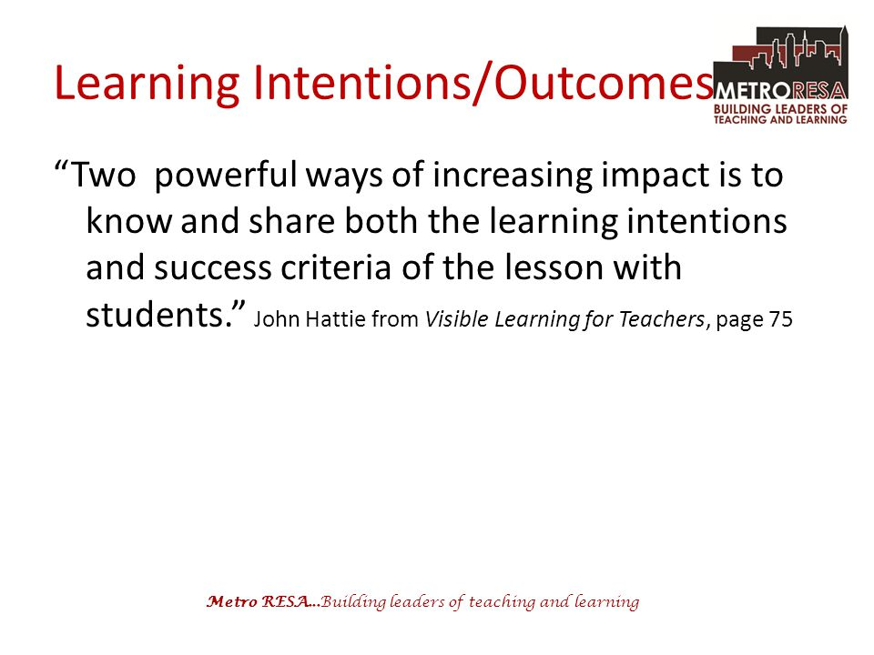 Learning Intentions/Outcomes