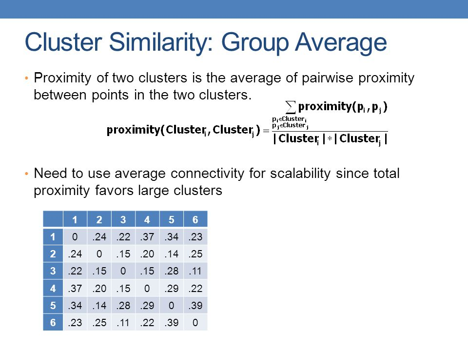 Cluster Similarity: Group Average