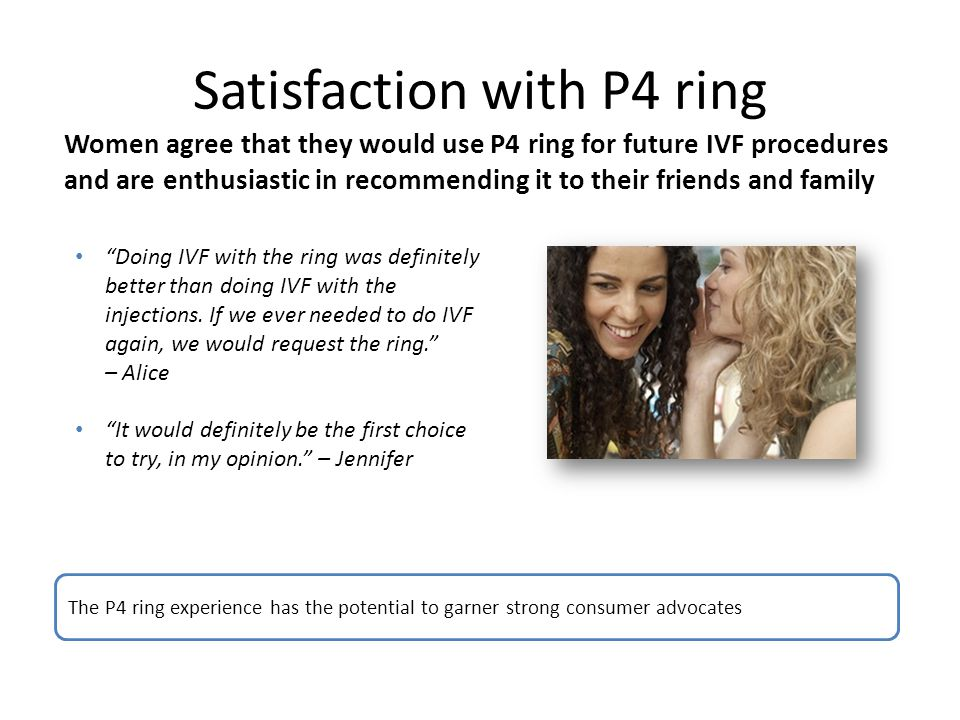 Satisfaction with P4 ring
